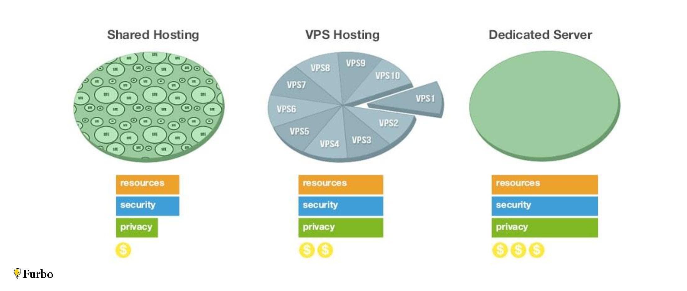 نقشه راه برای راهاندازی و ساخت سایت اینترنتی