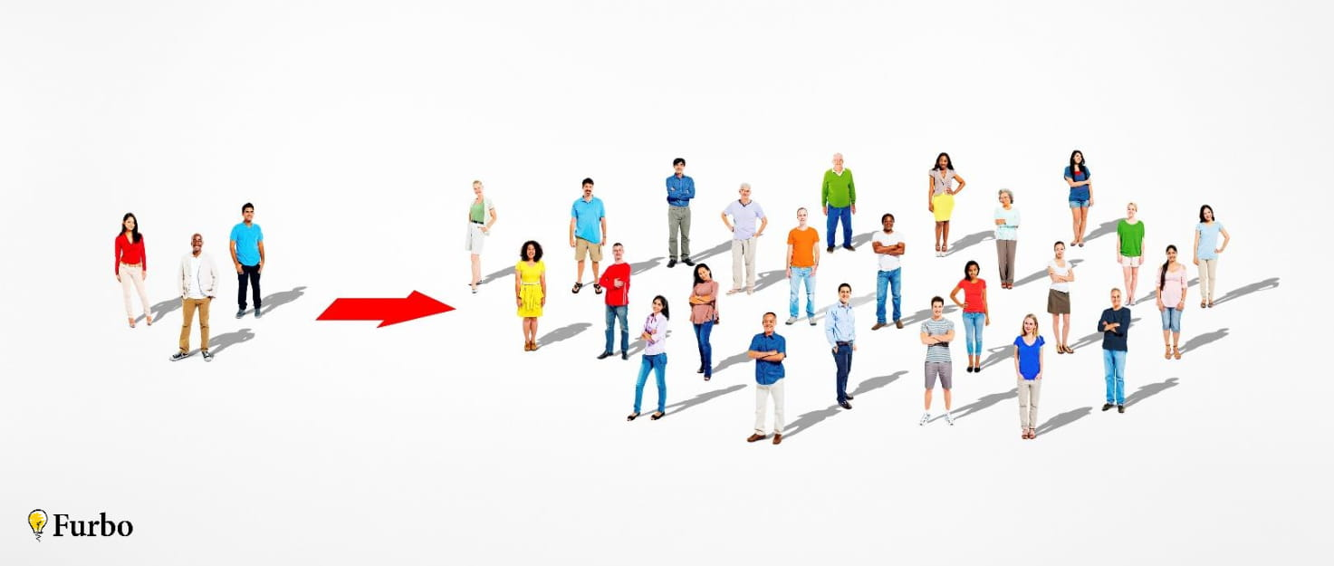 راه و روش افزایش بازدید سایت